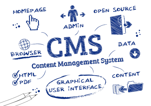 cms-content-management-system-doodle-computer-program-allows-publishing-editing-modifying-as-well-as-maintenance-35696191